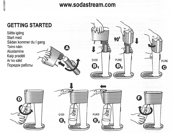 Sodastream Installation