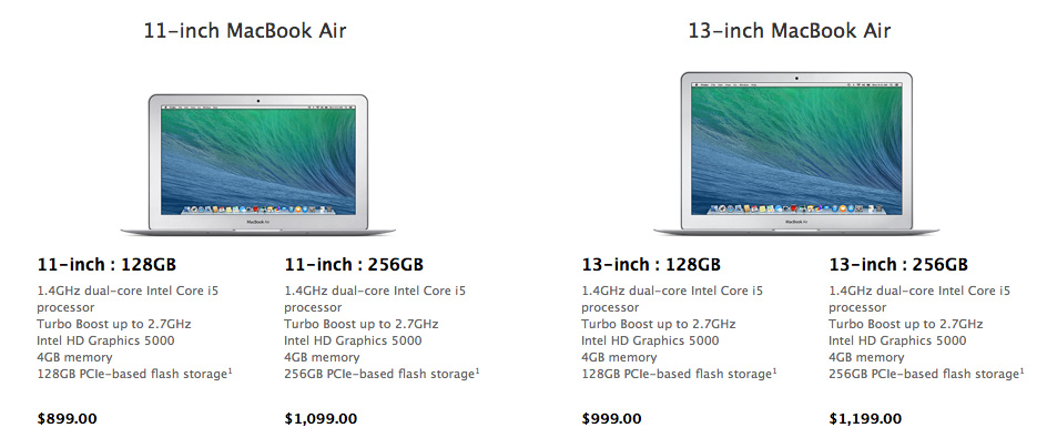 2014 MacBook Air Specs