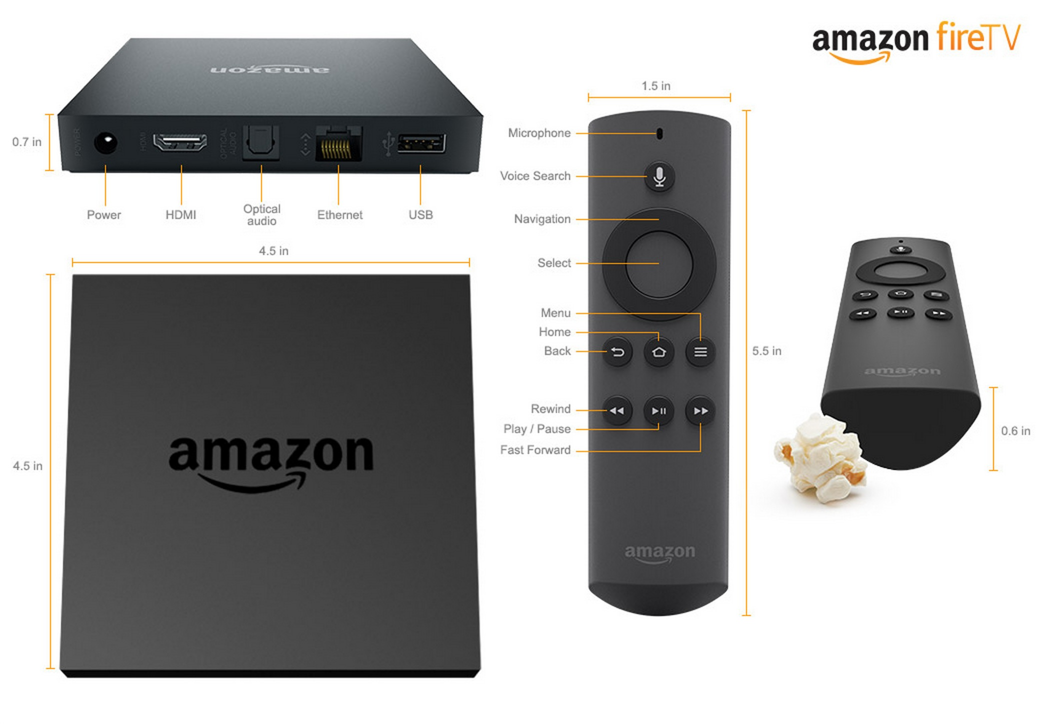 Amazon-Fire-TV-diagram