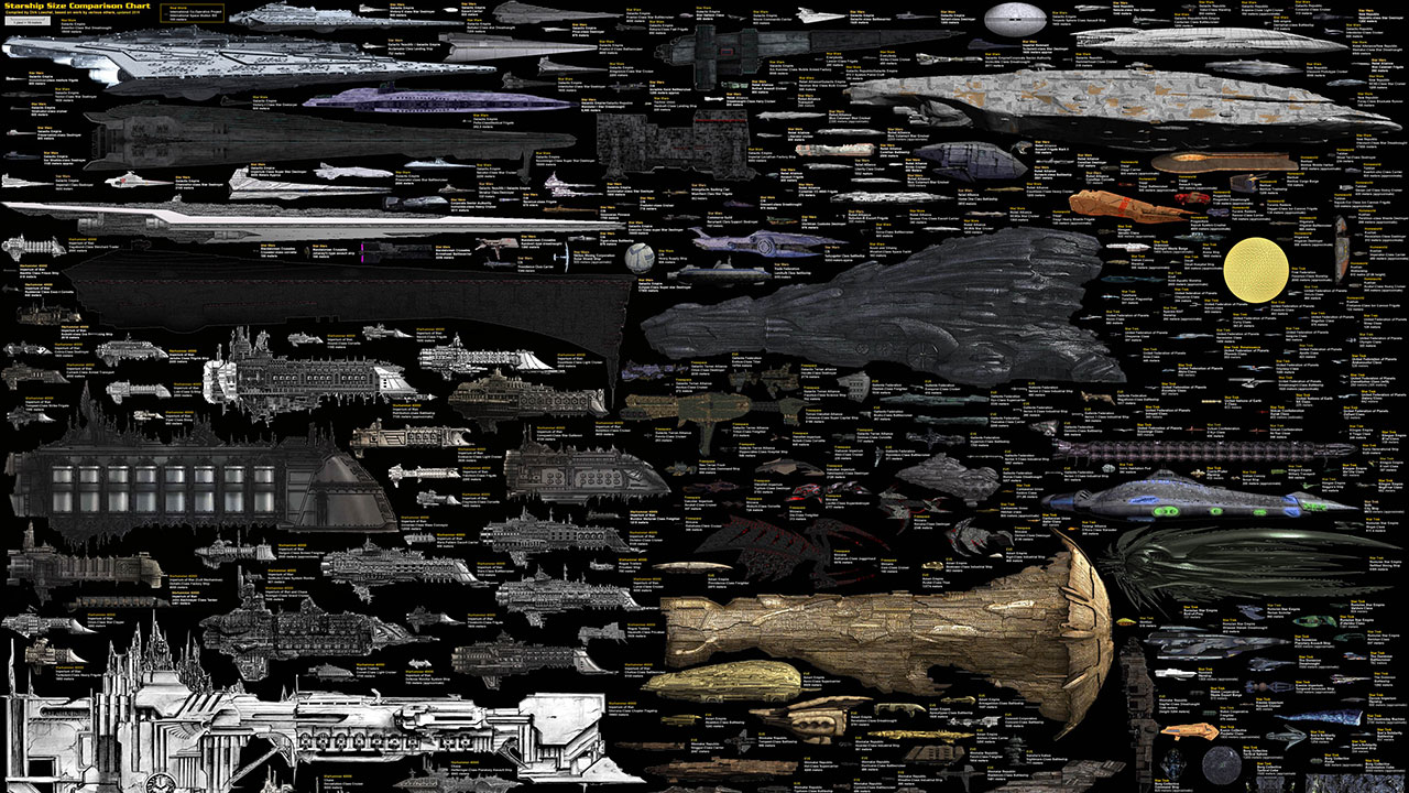 Science Fiction Spaceships Size Comparison Chart
